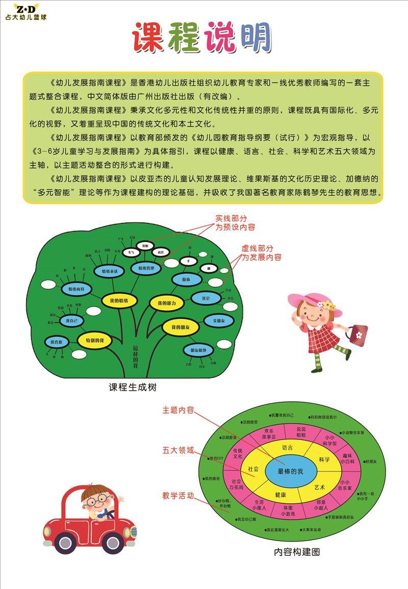幼儿发展指南课程幼儿用书中班下学期课程说明